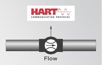 hart-communication