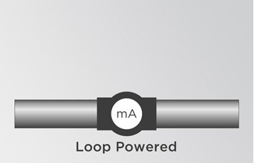 loop-powered-indicators